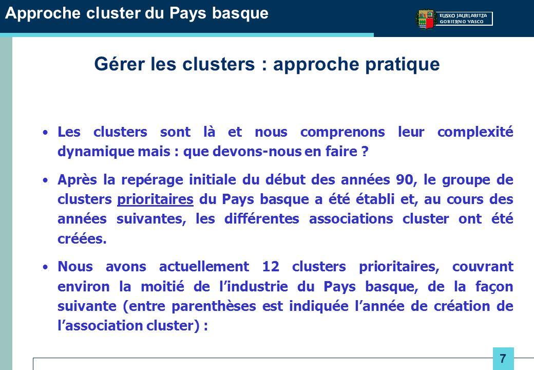 8 Approche cluster du Pays basque Les 12 clusters prioritaires du Pays basque Automobile (1993) Électroménager (1992) Industries de lenvironnement (1995) TI et télécommunications (1994) Machines-outils (1992) Aéronautique (1997) Papier (1998) Construction navale (1997) Port de Bilbao (1994) Énergie (1996) Connaissances en gestion (1996) Audiovisuel (2004, le plus récent)