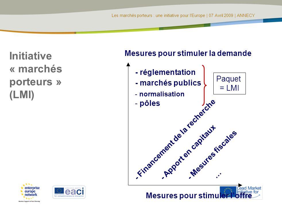 Les marchés porteurs : une initiative pour lEurope | 07 Avril 2009 | ANNECY Initiative « marchés porteurs » (LMI) Mesures pour stimuler la demande - r