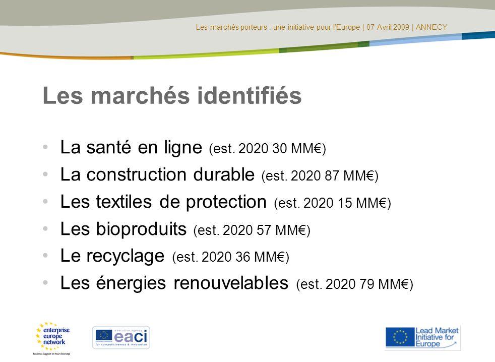 Les marchés porteurs : une initiative pour lEurope | 07 Avril 2009 | ANNECY Les marchés identifiés La santé en ligne (est. 2020 30 MM) La construction