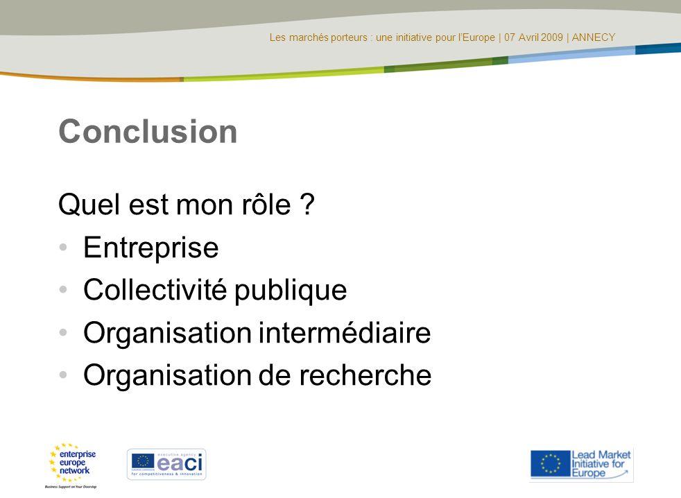 Les marchés porteurs : une initiative pour lEurope | 07 Avril 2009 | ANNECY Conclusion Quel est mon rôle ? Entreprise Collectivité publique Organisati