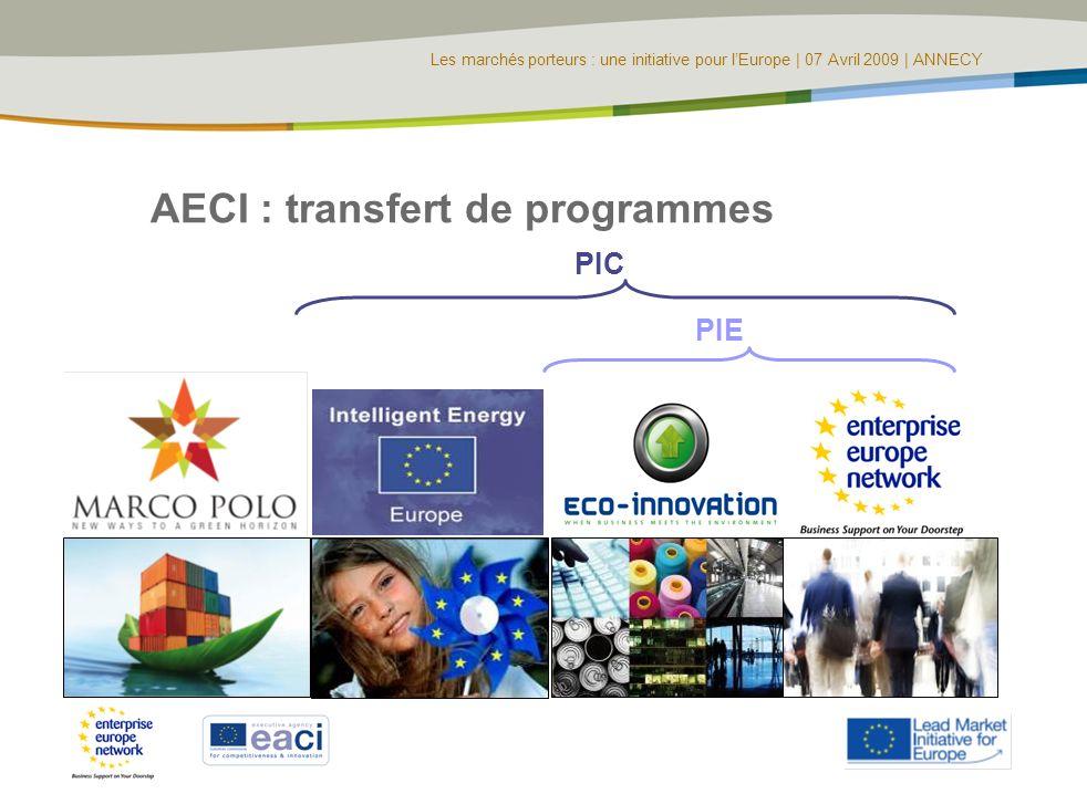 Les marchés porteurs : une initiative pour lEurope | 07 Avril 2009 | ANNECY AECI : transfert de programmes PIE PIC