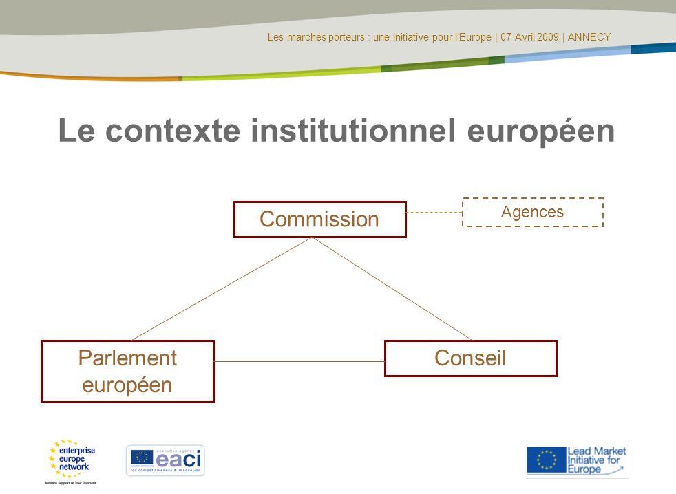 Les marchés porteurs : une initiative pour lEurope | 07 Avril 2009 | ANNECY Le contexte institutionnel européen Commission Parlement européen Conseil