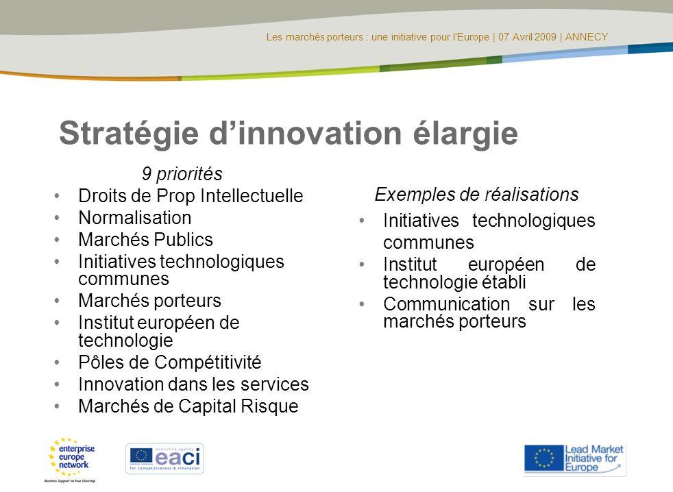 Les marchés porteurs : une initiative pour lEurope | 07 Avril 2009 | ANNECY Stratégie dinnovation élargie 9 priorités Droits de Prop Intellectuelle No