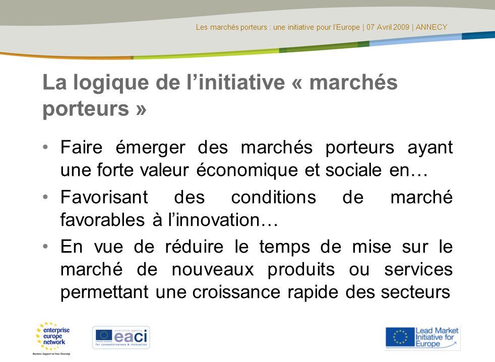 Les marchés porteurs : une initiative pour lEurope | 07 Avril 2009 | ANNECY La logique de linitiative « marchés porteurs » Faire émerger des marchés p