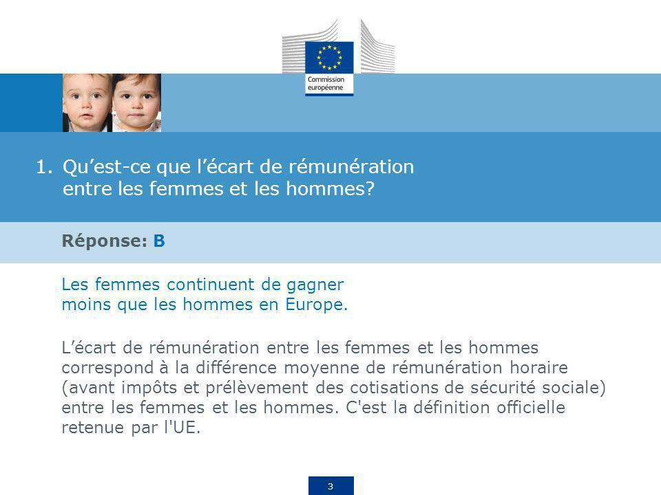 3 1.Quest-ce que lécart de rémunération entre les femmes et les hommes? Réponse: B Les femmes continuent de gagner moins que les hommes en Europe. Léc