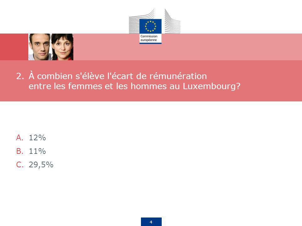 4 2.À combien s'élève l'écart de rémunération entre les femmes et les hommes au Luxembourg? A.12% B.11% C.29,5%