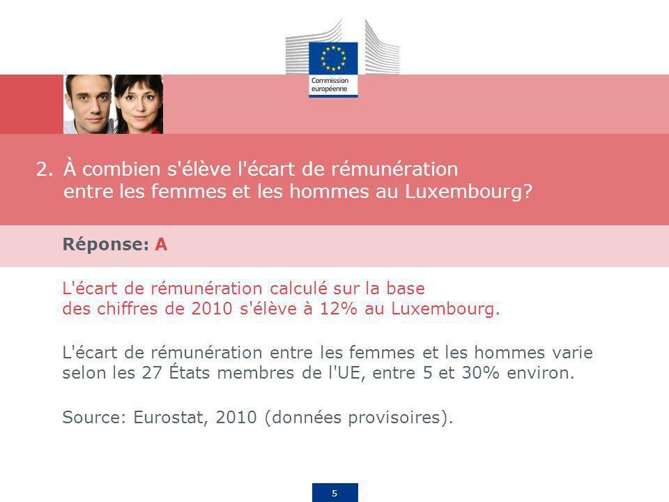 5 2.À combien s'élève l'écart de rémunération entre les femmes et les hommes au Luxembourg? Réponse: A L'écart de rémunération calculé sur la base des