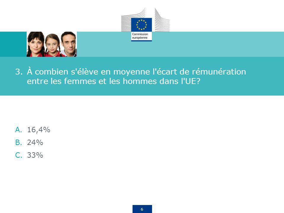 6 3.À combien s'élève en moyenne l'écart de rémunération entre les femmes et les hommes dans l'UE? A.16,4% B.24% C.33%