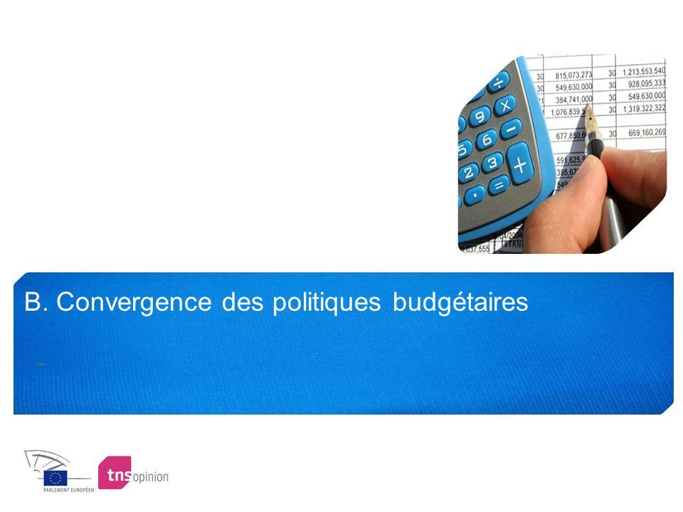 B. Convergence des politiques budgétaires