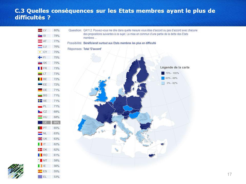 17 C.3 Quelles conséquences sur les Etats membres ayant le plus de difficultés