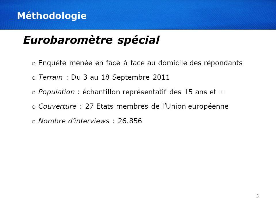 o Enquête menée en face-à-face au domicile des répondants o Terrain : Du 3 au 18 Septembre 2011 o Population : échantillon représentatif des 15 ans et + o Couverture : 27 Etats membres de lUnion européenne o Nombre dinterviews : 26.856 Eurobaromètre spécial 3