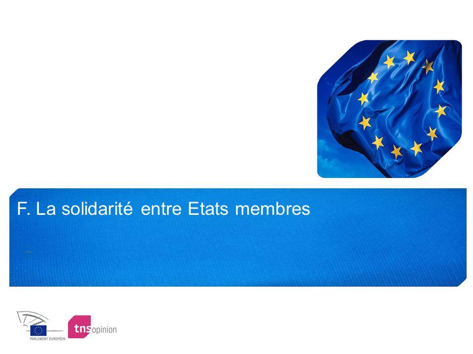 F. La solidarité entre Etats membres