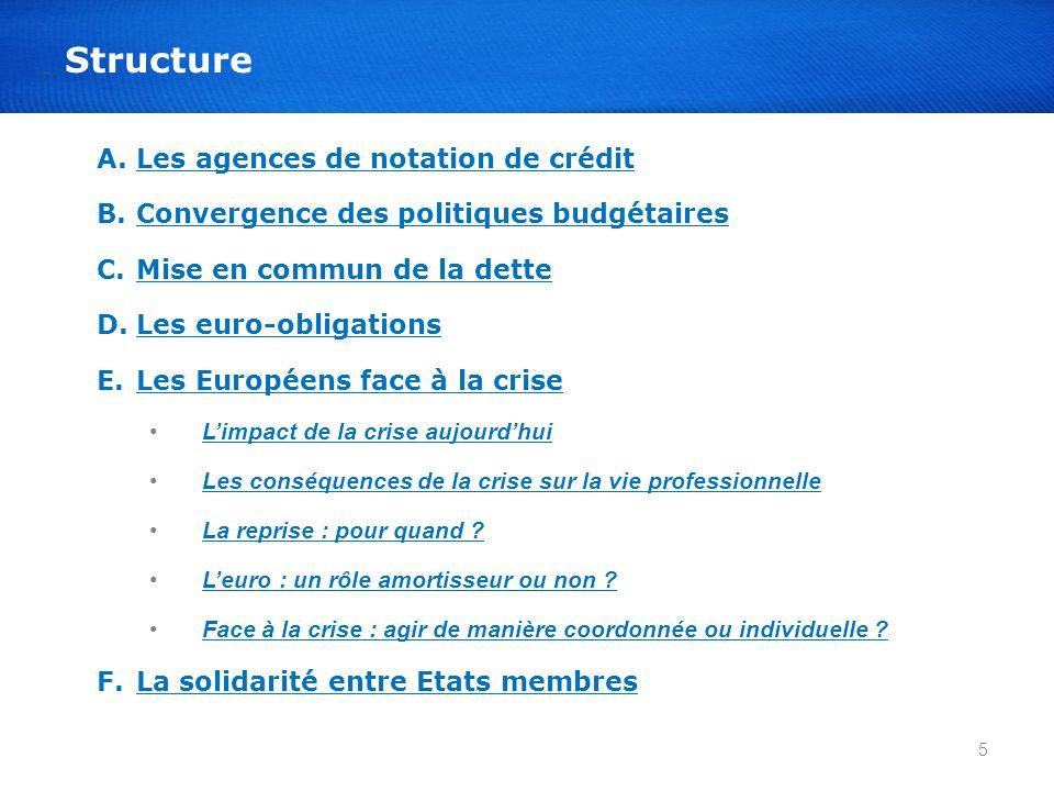 A.Les agences de notation de créditLes agences de notation de crédit B.Convergence des politiques budgétairesConvergence des politiques budgétaires C.Mise en commun de la detteMise en commun de la dette D.Les euro-obligationsLes euro-obligations E.Les Européens face à la criseLes Européens face à la crise Limpact de la crise aujourdhuiLimpact de la crise aujourdhui Les conséquences de la crise sur la vie professionnelle La reprise : pour quand .