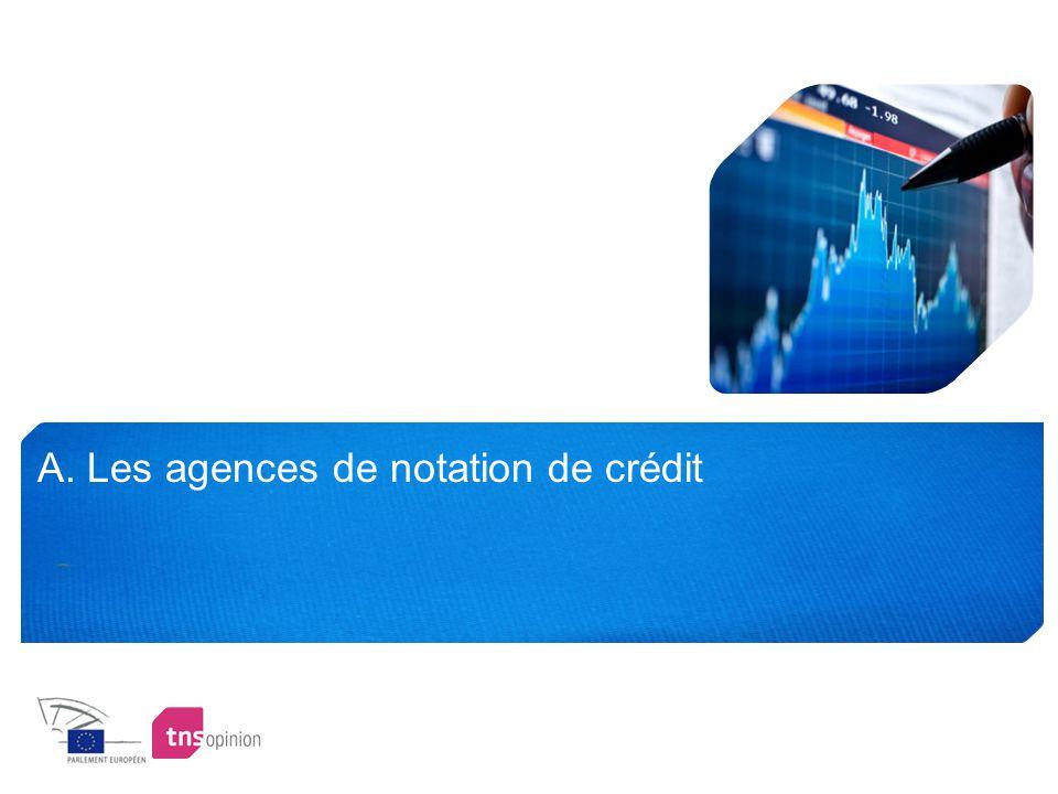 A. Les agences de notation de crédit