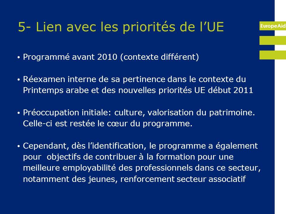 EuropeAid 5- Lien avec les priorités de lUE Programmé avant 2010 (contexte différent) Réexamen interne de sa pertinence dans le contexte du Printemps