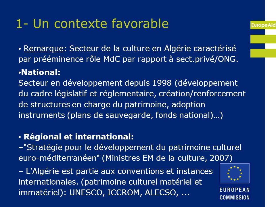 EuropeAid Coopération UE-Algérie dans secteur patrimoine depuis 1998: –Euromed Héritage I à IV, Algérie très impliquée depuis I –Programme de coopération bilatérale dappui aux ONG de développement (ONG I et II, 2000-2006 et 2006-2010): « ONGII » partenariat UE/ Gouvernement, renforcement capacités ONGs et financement de projets, budget total 11 M, environ 15 projets associatifs dans le secteur culturel/patrimoine (129 projets au total).