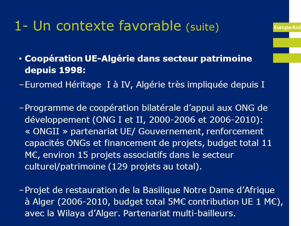 EuropeAid Coopération UE-Algérie dans secteur patrimoine depuis 1998: –Euromed Héritage I à IV, Algérie très impliquée depuis I –Programme de coopérat