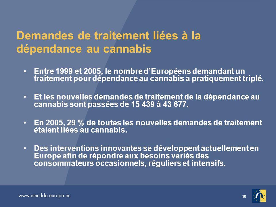 10 Demandes de traitement liées à la dépendance au cannabis Entre 1999 et 2005, le nombre dEuropéens demandant un traitement pour dépendance au cannabis a pratiquement triplé.