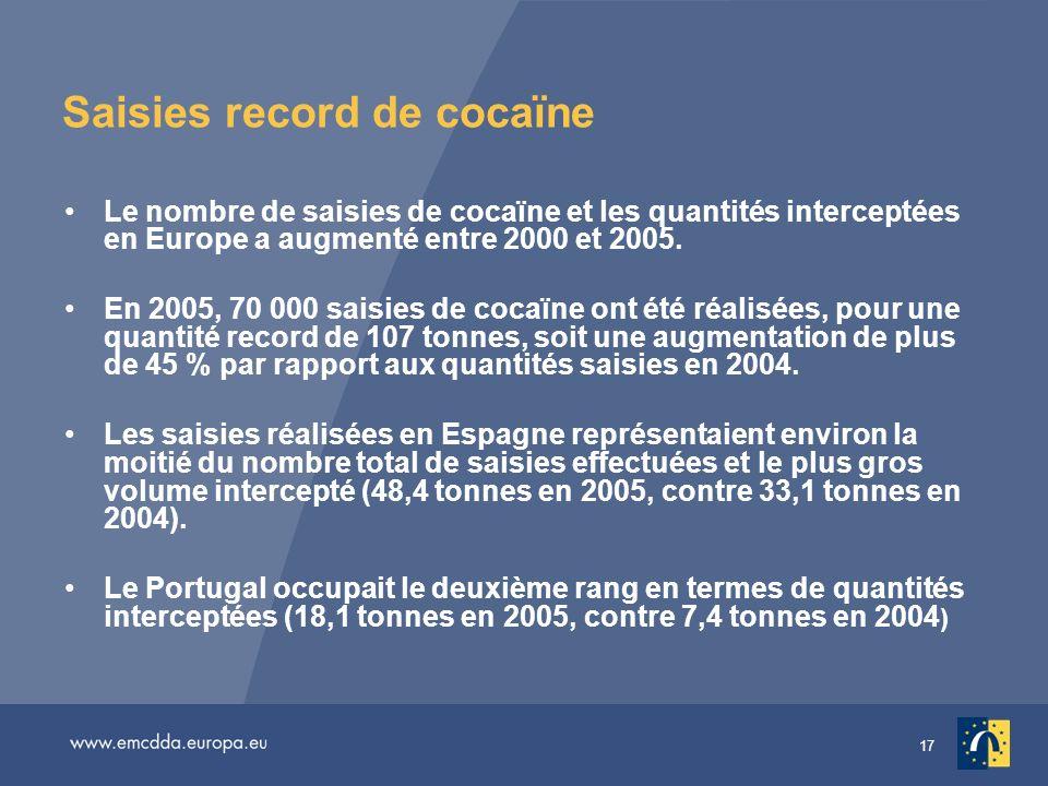 17 Saisies record de cocaïne Le nombre de saisies de cocaïne et les quantités interceptées en Europe a augmenté entre 2000 et 2005.