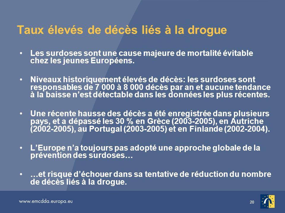 20 Taux élevés de décès liés à la drogue Les surdoses sont une cause majeure de mortalité évitable chez les jeunes Européens.