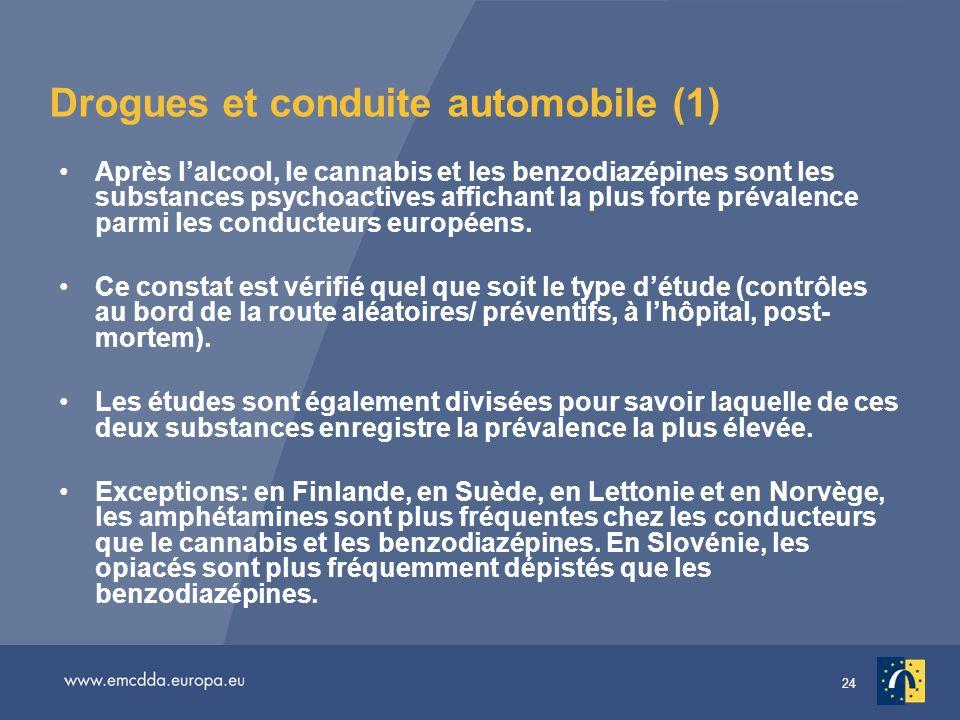 24 Drogues et conduite automobile (1) Après lalcool, le cannabis et les benzodiazépines sont les substances psychoactives affichant la plus forte prévalence parmi les conducteurs européens.
