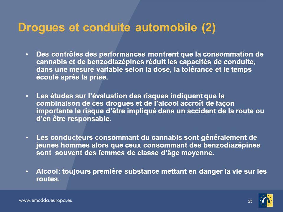25 Drogues et conduite automobile (2) Des contrôles des performances montrent que la consommation de cannabis et de benzodiazépines réduit les capacités de conduite, dans une mesure variable selon la dose, la tolérance et le temps écoulé après la prise.