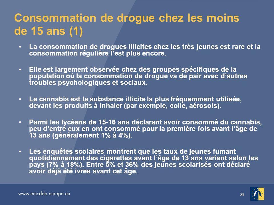 28 La consommation de drogues illicites chez les très jeunes est rare et la consommation régulière lest plus encore.