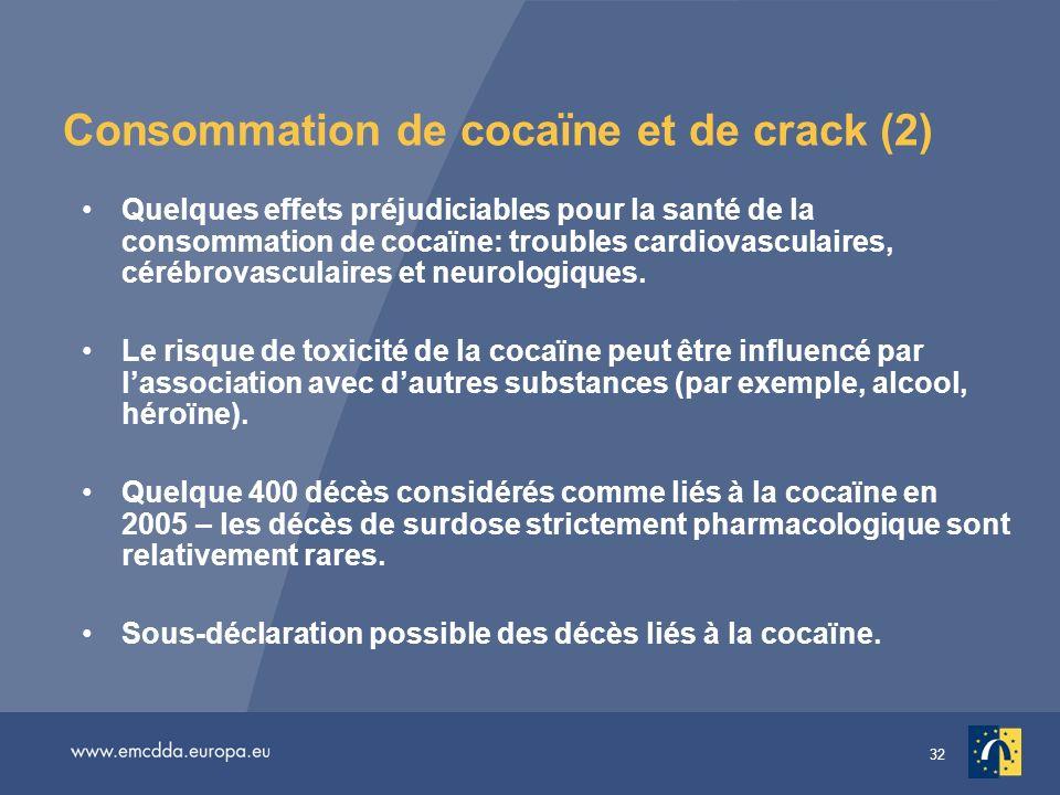 32 Consommation de cocaïne et de crack (2) Quelques effets préjudiciables pour la santé de la consommation de cocaïne: troubles cardiovasculaires, cérébrovasculaires et neurologiques.