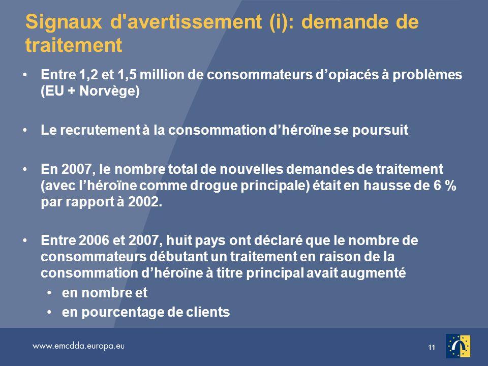 11 Signaux d'avertissement (i): demande de traitement Entre 1,2 et 1,5 million de consommateurs dopiacés à problèmes (EU + Norvège) Le recrutement à l