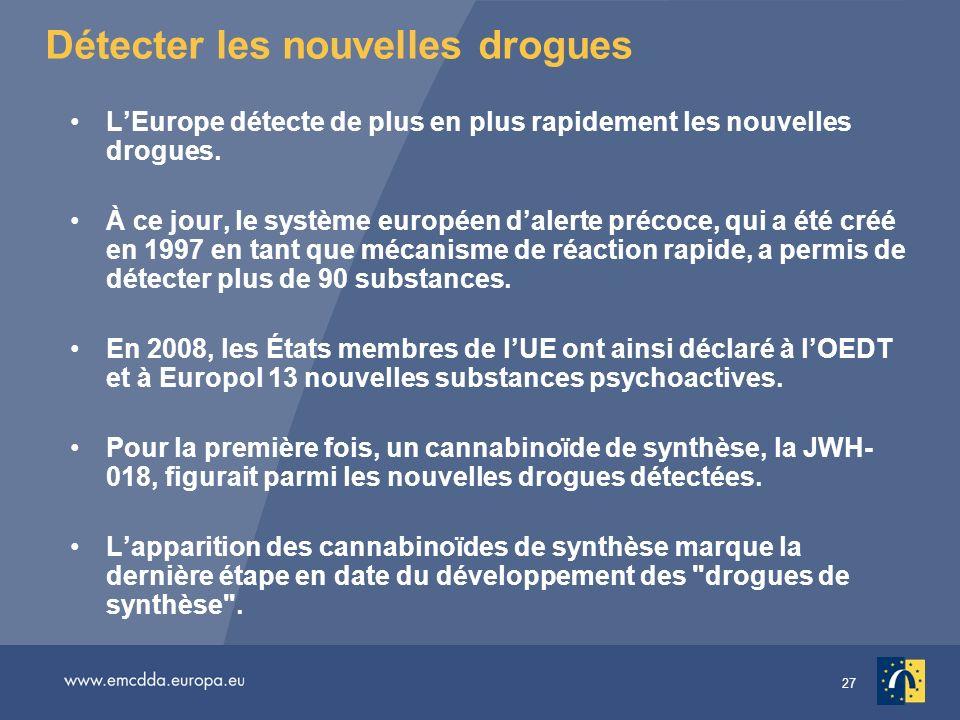 27 Détecter les nouvelles drogues LEurope détecte de plus en plus rapidement les nouvelles drogues. À ce jour, le système européen dalerte précoce, qu