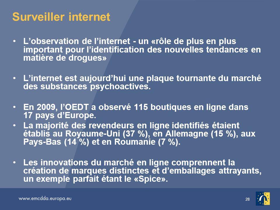 28 Surveiller internet Lobservation de linternet - un «rôle de plus en plus important pour lidentification des nouvelles tendances en matière de drogu