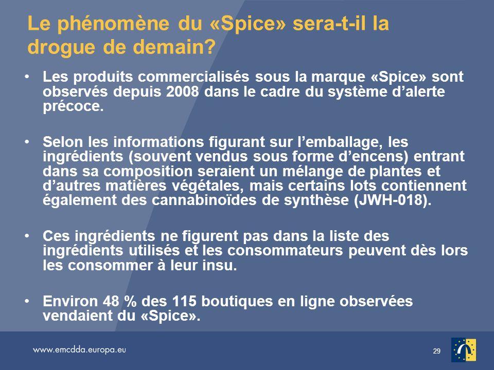 29 Le phénomène du «Spice» sera-t-il la drogue de demain? Les produits commercialisés sous la marque «Spice» sont observés depuis 2008 dans le cadre d