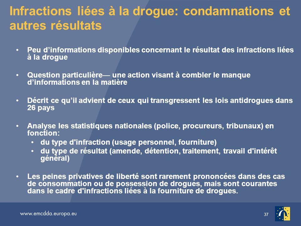 37 Infractions liées à la drogue: condamnations et autres résultats Peu dinformations disponibles concernant le résultat des infractions liées à la dr