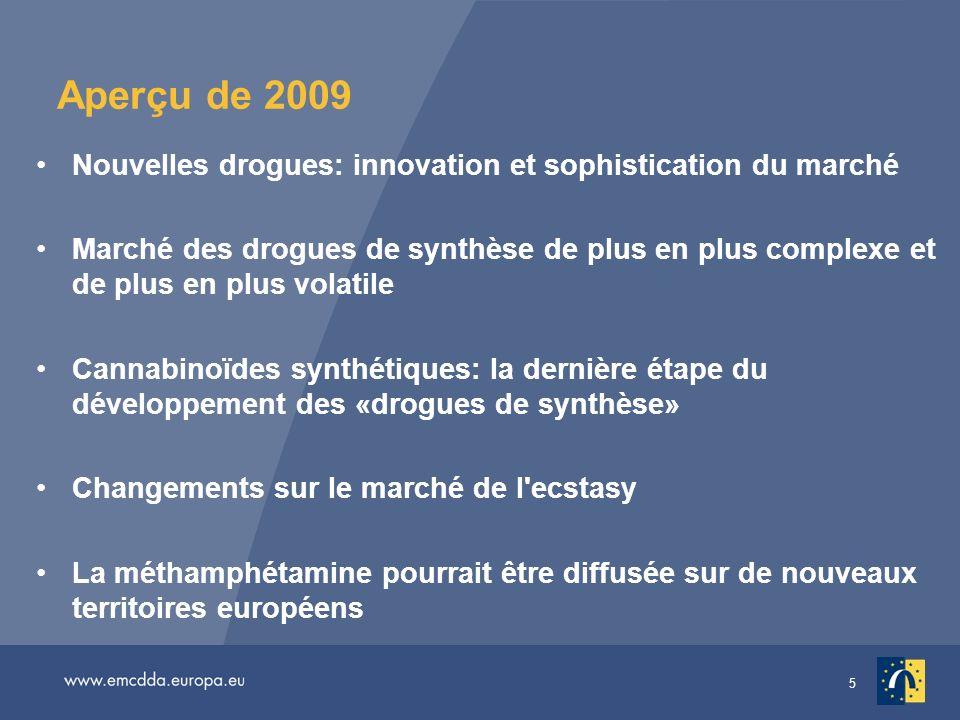5 Aperçu de 2009 Nouvelles drogues: innovation et sophistication du marché Marché des drogues de synthèse de plus en plus complexe et de plus en plus
