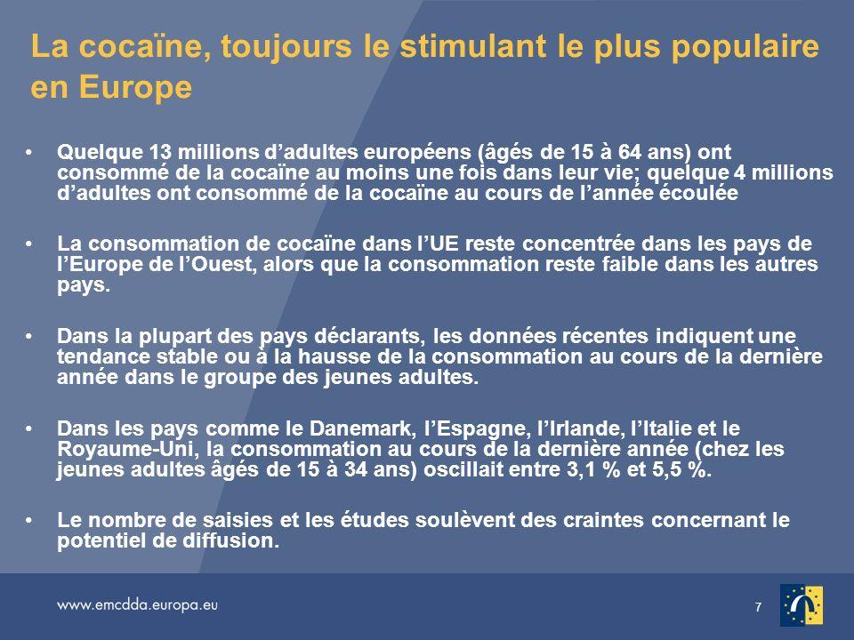 7 La cocaïne, toujours le stimulant le plus populaire en Europe Quelque 13 millions dadultes européens (âgés de 15 à 64 ans) ont consommé de la cocaïn