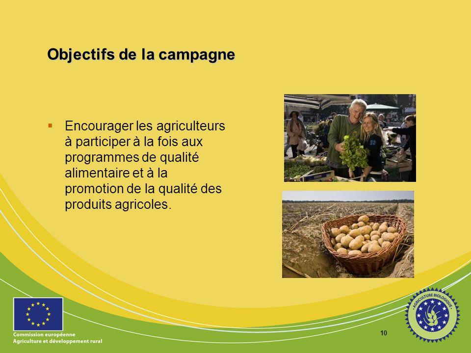 10 Objectifs de la campagne Encourager les agriculteurs à participer à la fois aux programmes de qualité alimentaire et à la promotion de la qualité d