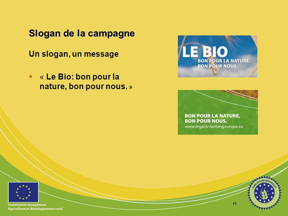 11 Slogan de la campagne Un slogan, un message « Le Bio: bon pour la nature, bon pour nous. »