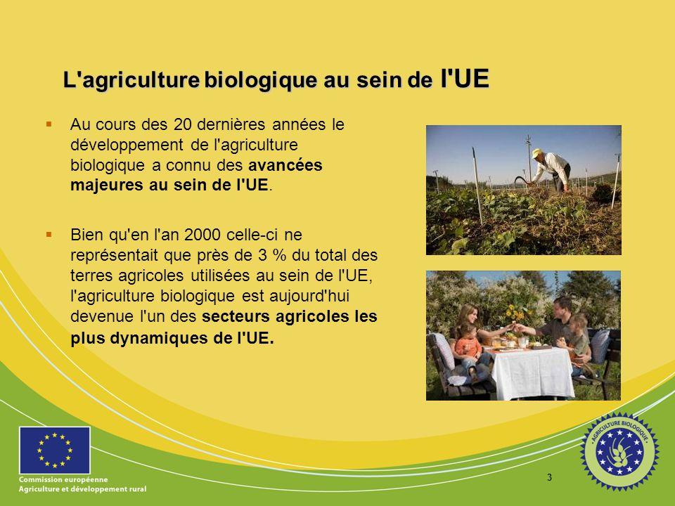 3 L'agriculture biologique au sein de l'UE Au cours des 20 dernières années le développement de l'agriculture biologique a connu des avancées majeures