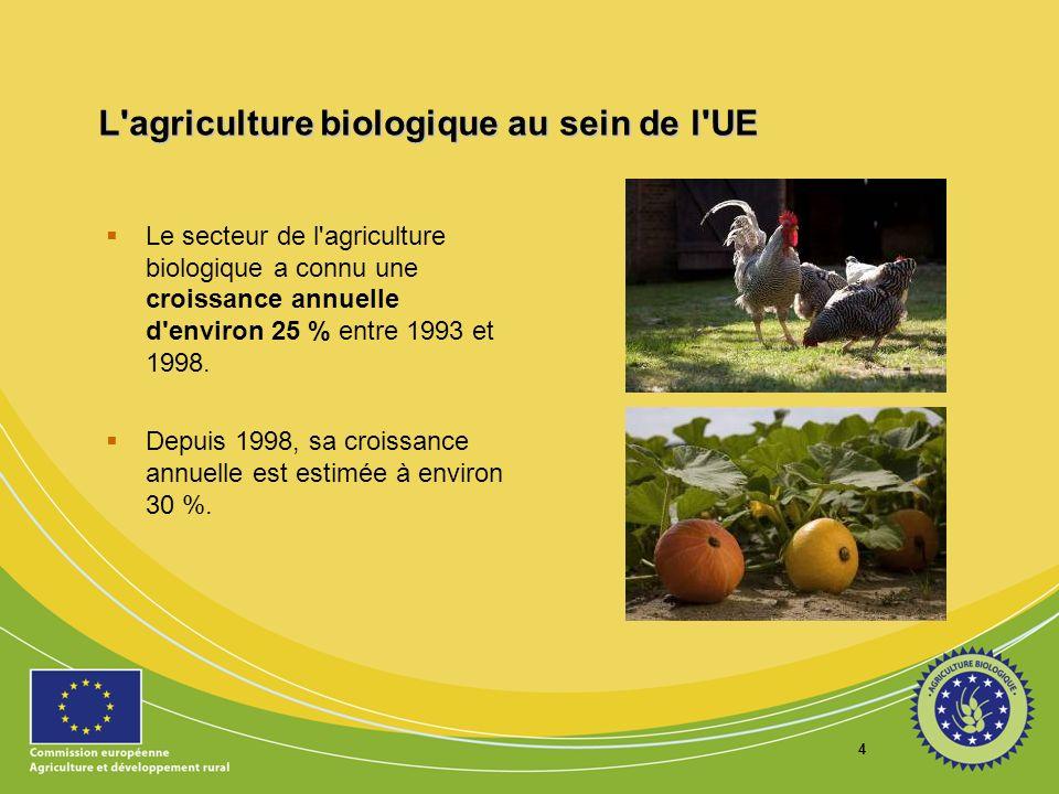4 Le secteur de l'agriculture biologique a connu une croissance annuelle d'environ 25 % entre 1993 et 1998. Depuis 1998, sa croissance annuelle est es