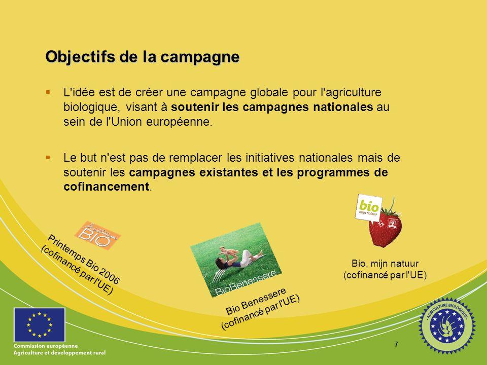 7 Objectifs de la campagne L'idée est de créer une campagne globale pour l'agriculture biologique, visant à soutenir les campagnes nationales au sein