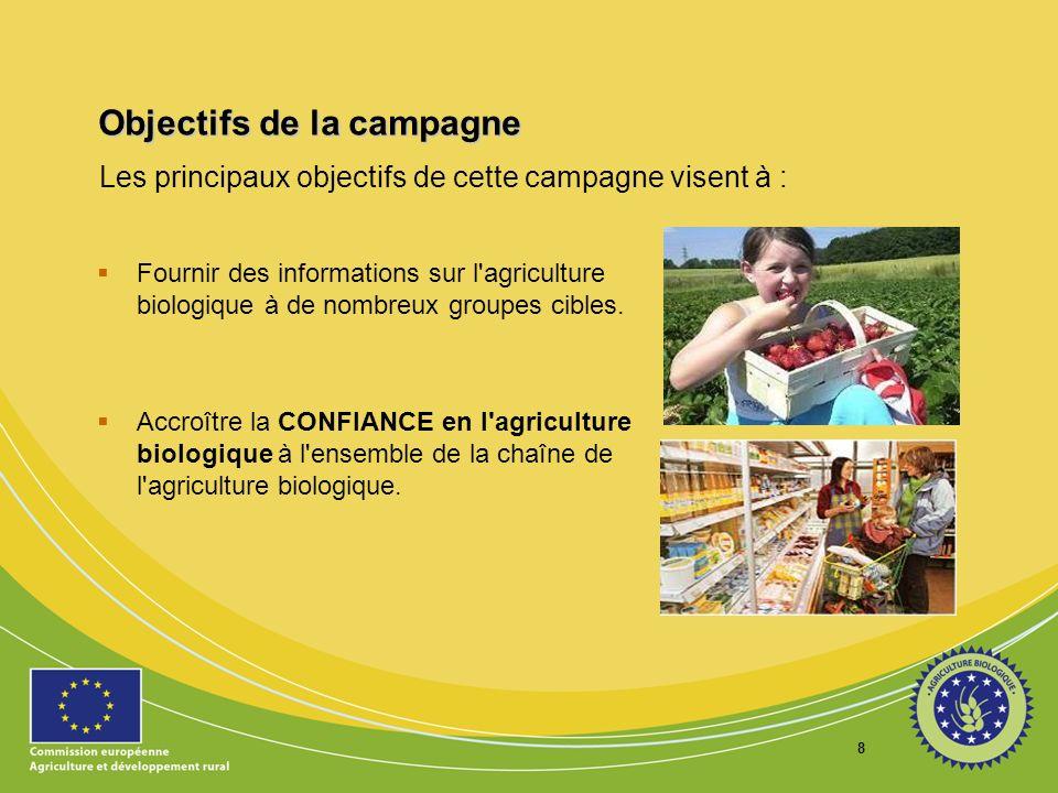 8 Objectifs de la campagne Fournir des informations sur l'agriculture biologique à de nombreux groupes cibles. Accroître la CONFIANCE en l'agriculture