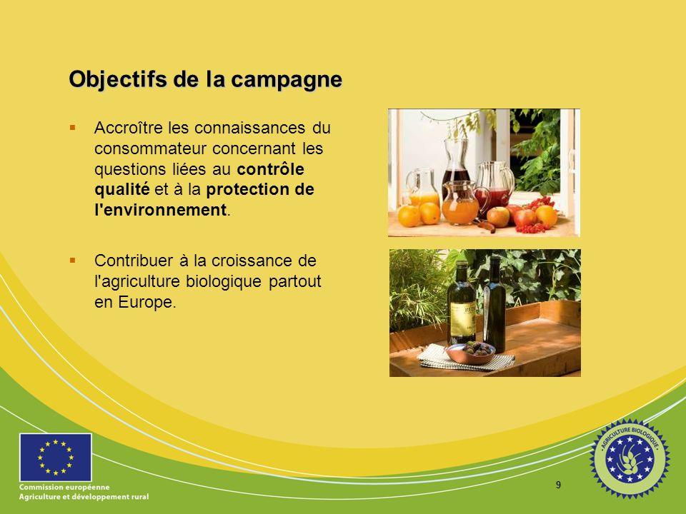 9 Objectifs de la campagne Accroître les connaissances du consommateur concernant les questions liées au contrôle qualité et à la protection de l'envi