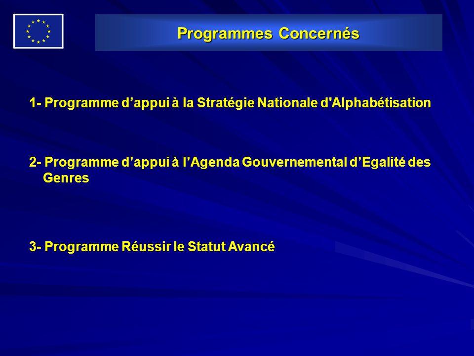 Programmes Concernés 1- Programme dappui à la Stratégie Nationale d Alphabétisation 2- Programme dappui à lAgenda Gouvernemental dEgalité des Genres 3- Programme Réussir le Statut Avancé