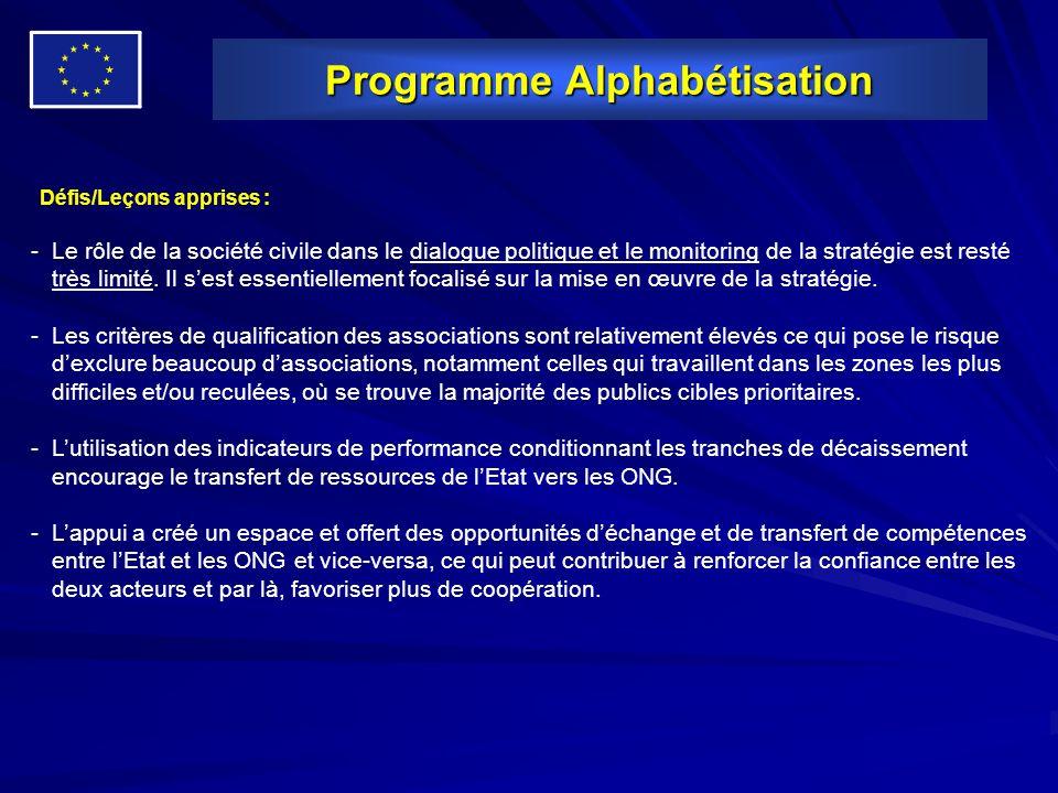 Programme Alphabétisation Défis/Leçons apprises : -Le rôle de la société civile dans le dialogue politique et le monitoring de la stratégie est resté très limité.