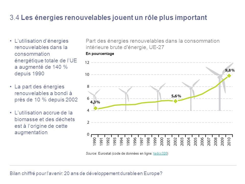 Bilan chiffré pour l'avenir: 20 ans de développement durable en Europe? 3.4 Les énergies renouvelables jouent un rôle plus important Lutilisation déne