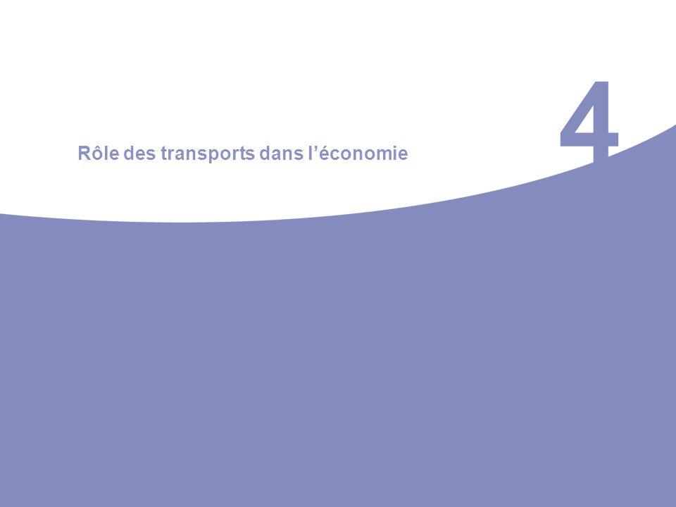 4 Rôle des transports dans léconomie