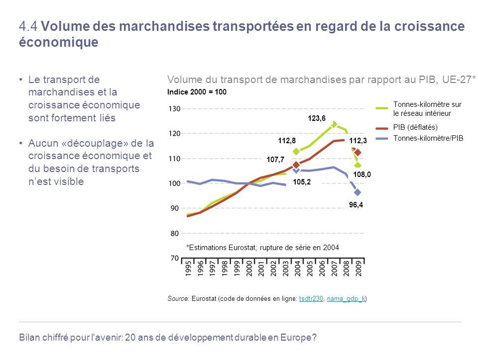 Bilan chiffré pour l'avenir: 20 ans de développement durable en Europe? 4.4 Volume des marchandises transportées en regard de la croissance économique