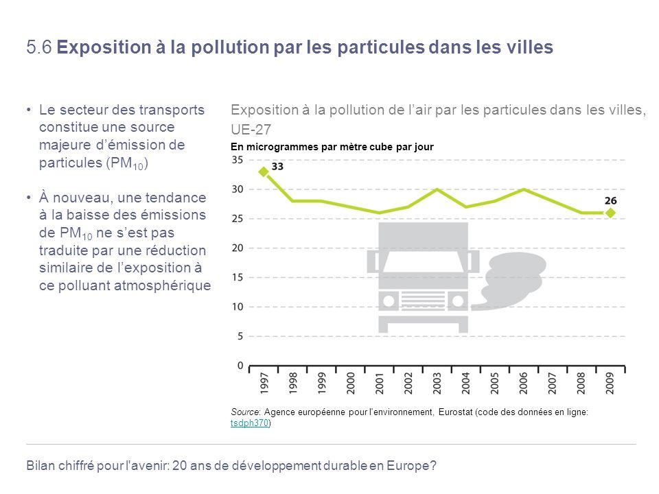 Bilan chiffré pour l'avenir: 20 ans de développement durable en Europe? 5.6 Exposition à la pollution par les particules dans les villes Le secteur de