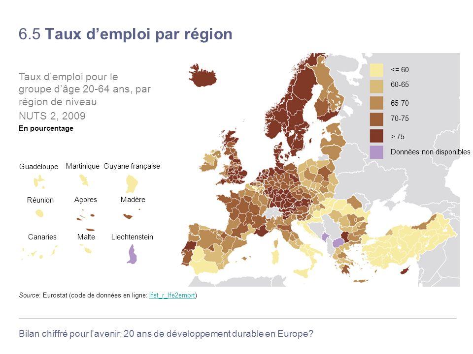 Bilan chiffré pour l'avenir: 20 ans de développement durable en Europe? 6.5 Taux demploi par région Source: Eurostat (code de données en ligne: lfst_r