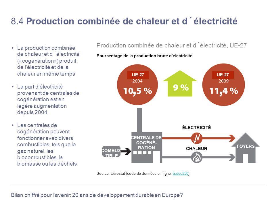 Bilan chiffré pour l'avenir: 20 ans de développement durable en Europe? 8.4 Production combinée de chaleur et d´électricité La production combinée de